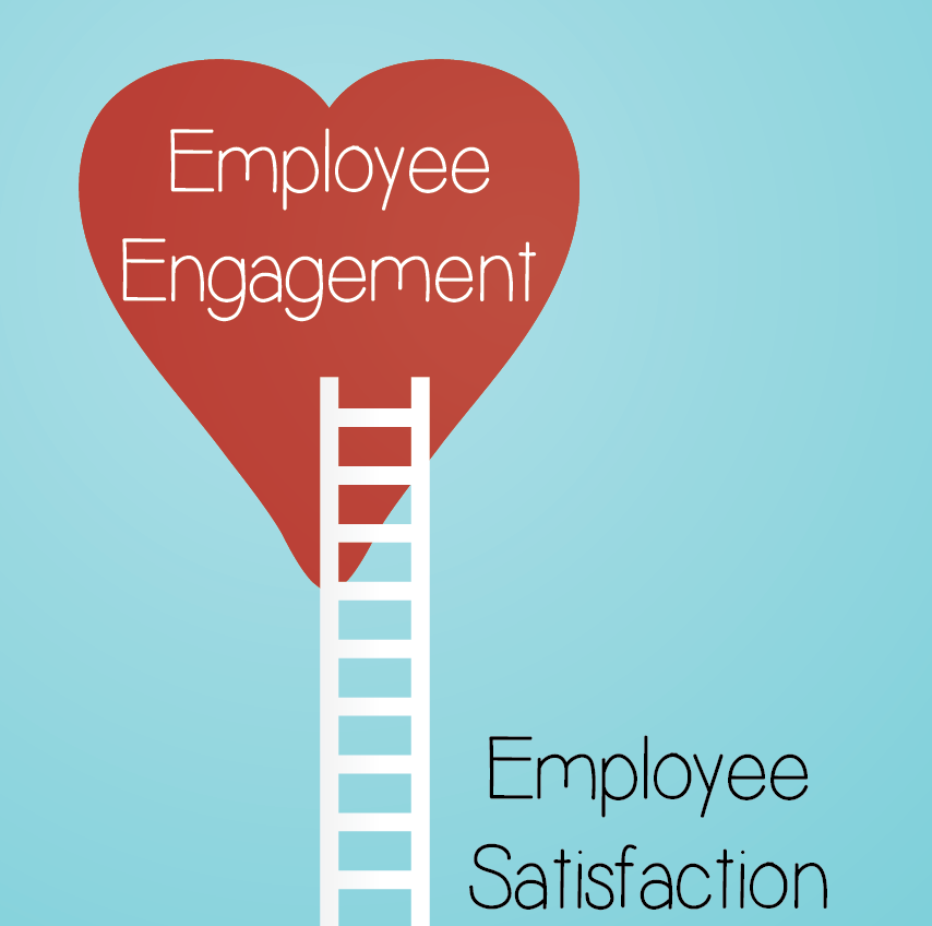 employee-engagement-ladder2